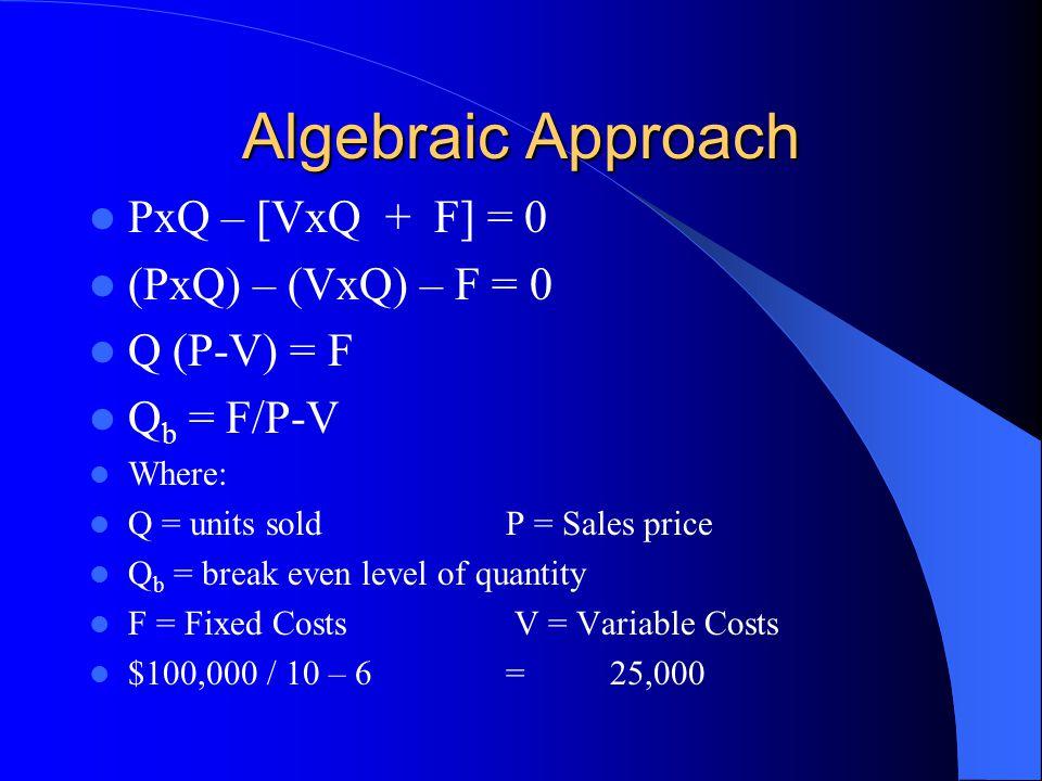 Algebraic Approach PxQ – [VxQ + F] = 0 (PxQ) – (VxQ) – F = 0